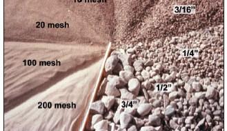 Jakia forma wapna do wapnowania gleby jest najlepsza i jak ograniczyć koszta wapnowania (nawożenia wapnem)?